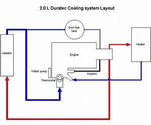 Ams 1000 Wiring Diagram Guardian Ams 2000 Wiring Diagram