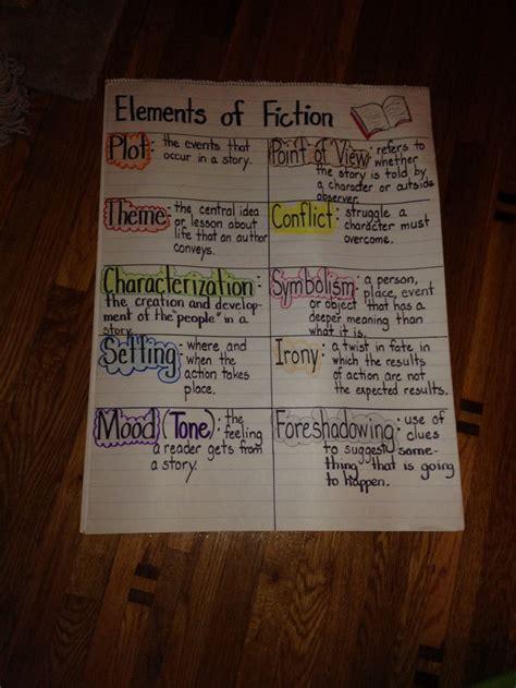 Elements Of Fiction  Teacher Stuff Pinterest
