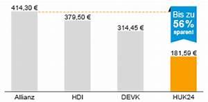 Devk Kfz Versicherung Berechnen : autoversicherung g nstig unkompliziert vom testsieger huk24 ~ Themetempest.com Abrechnung