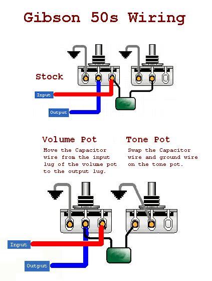 gibson wiring diagrams wiring library schematics