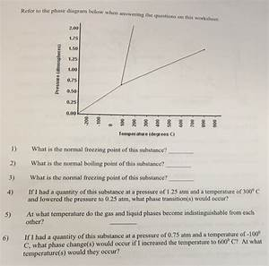 Solved  Refer To The Phase Diagram Below When Answering Th