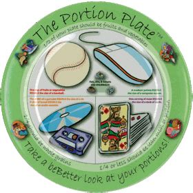 portion plate knol stuff