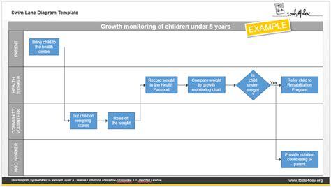 swim lane template cross functional diagram toolsdev