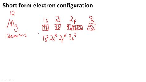 form electron configuration youtube