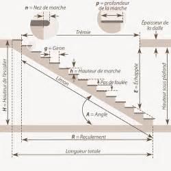 Dimension Escalier Droit Bois by Comment Calculer Un Escalier Droit