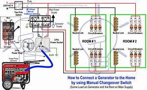 Ats Panel Wiring Diagram Pdf