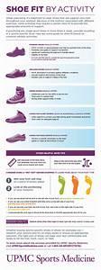 Shoe Buying Tips for Athletes   UPMC HealthBeat
