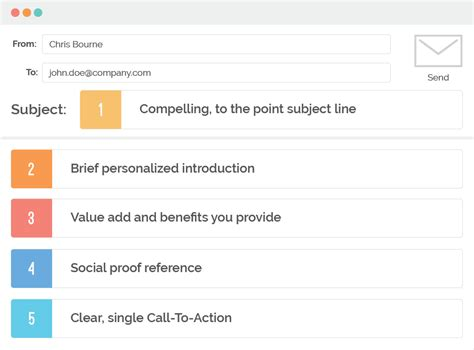 Best Sales Email Templates  11 Templates To Boost Your