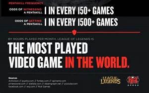Lol Spieler Suche : league of legends 32 millionen aktive spieler ~ A.2002-acura-tl-radio.info Haus und Dekorationen