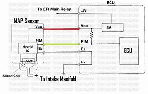 Faq - What Is The Map Sensor