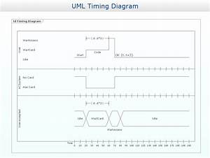 How To Draw Timing Diagram