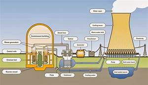 Engineering Consultant  Manufacturing Process