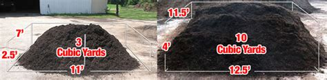 How Many Cubic In A Yard Of Gravel by Faq S Lang Landscape Llc Northeastern Wisconsin Landscaper