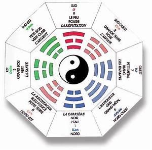 qu39est ce que le feng shui un bienfait pour votre With le feng shui et les couleurs 7 le secteur sud est