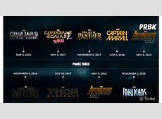 Marvel divulga calendário de lançamentos dos filmes da