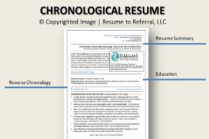 Chronological Resume Meaning by Cover Letter Exle For