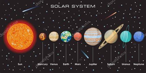 Vector Solsystem Med Planeter