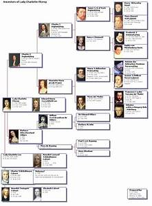 family lineage chart light horse harry lee family louisiana genealogy