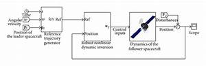 Block Diagram Using Matlab Simulink