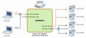 An-0001-en  U2013 Configuring An Ip Address