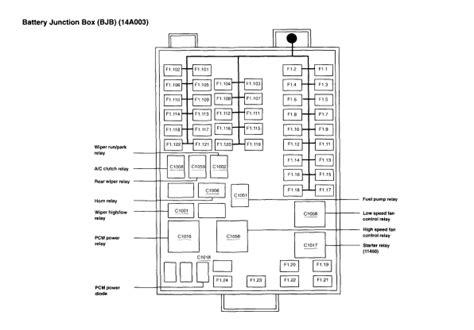 94 ford aerostar fuse diagram wiring diagram