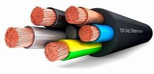 Cable De Goma Xtrem H07rn