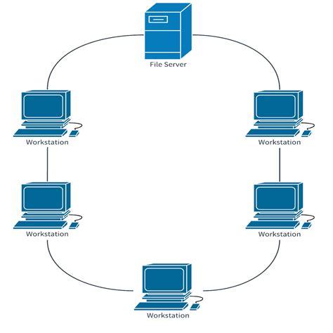 template network topology diagram lucidchart
