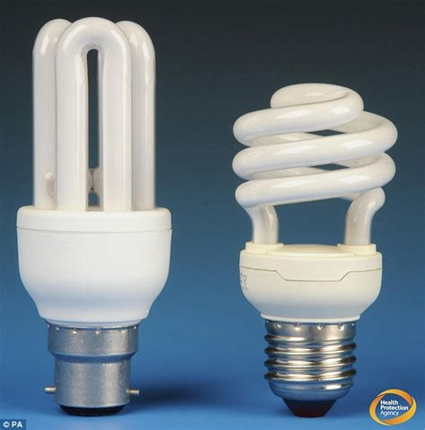 light bulbs that don t give off heat light bulbs banned by the eu could make a comeback after