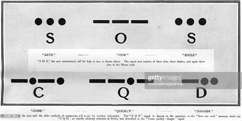Morse Code - SOS & CQD, The illustration shows the dashes ...