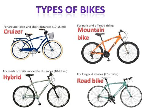 Top 10 Different Types Of Bikes In 2018