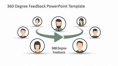 360 Feedback Degree Template Powerpoint Clipart Presentation