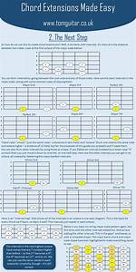 Oc  Chord Extensions Made Simple