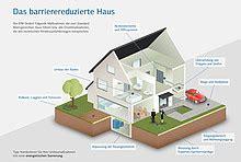 Kfw Foerderung Fuer Die Energetische Sanierung by F 246 Rdermittel F 252 R Die Energetische Sanierung Unser Haus