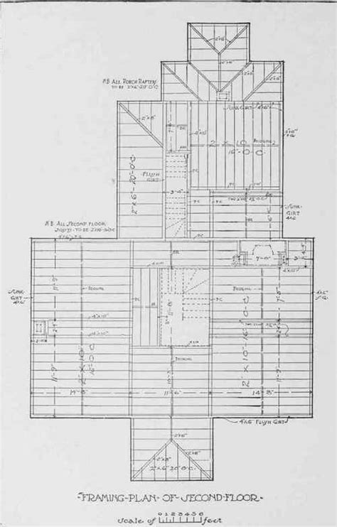 practical   colonial house part