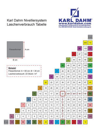 Fliesen Verlegen Zahnspachtel Größe by Gewindelaschen Basis 250 St 252 Ck F 252 R Nivelliersystem Fliesen