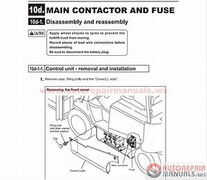 Mitsubishi Forklift Truck Service Manual