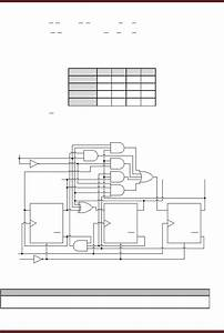 Elevator Control System Elevator State Diagram State Table