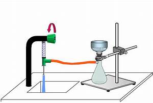 The Vacuum Filtration