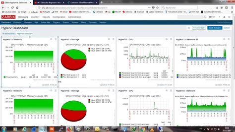 Best Snmp Monitoring Tools For Network