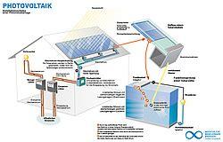 Solarenergie Material Und Funktion Solarzellen by Alle Solarzellen Arten Typen Und Unterscheidung