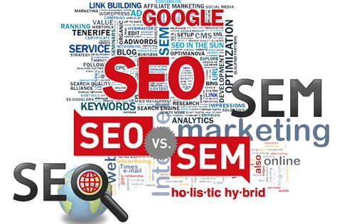 Sem Seo Marketing by Neil Haboush Montreal Canada