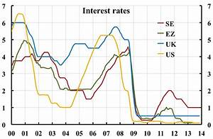 A comparison of monetary policy in Sweden with that in the ...