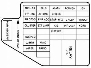 Pontiac Sunfire  1999   U2013 Fuse Box Diagram