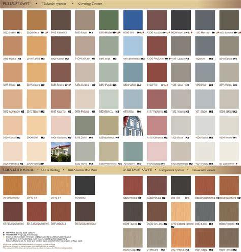 peinture naturelle leroy merlin peinture naturelle leroy merlin maison design bahbe