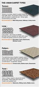 1000 images about how to choose a carpet type on for Types of carpet texture