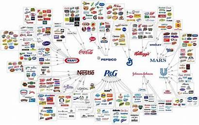 Major Brands Map Brand Logos Nestle Mars