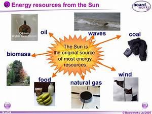 7 I Energy Resources  Boardworks