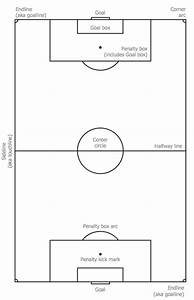 pin soccer positions diagram websites and posts on on With soccer team positions template