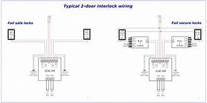 Security Doors  Security Door Interlocks