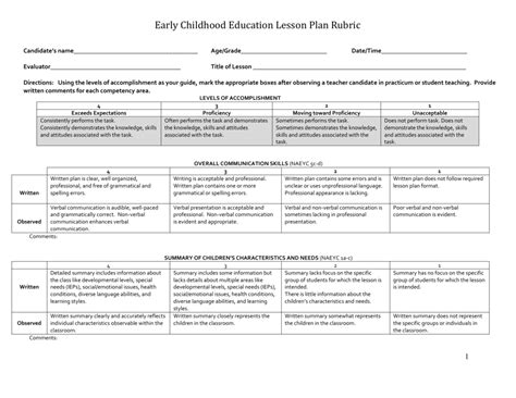 Early Childhood Education Lesson Plans